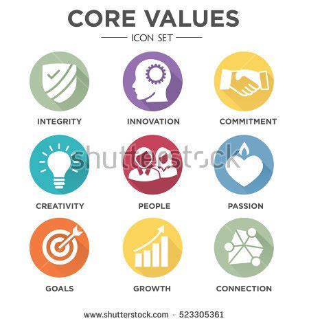 Development of My Personal Core Values Essay; Personal
